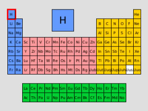 Periodic Table v1.0 for curve 8900 apps