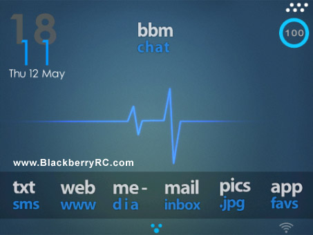<b>HeartBeat SEVEN Themes for 85xx, 93xx os5.0</b>
